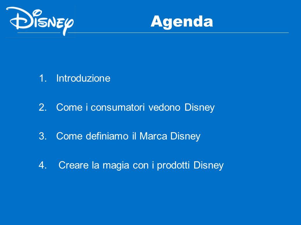 1.Introduzione 2.Come i consumatori vedono Disney 3.Come definiamo il Marca Disney 4. Creare la magia con i prodotti Disney Agenda