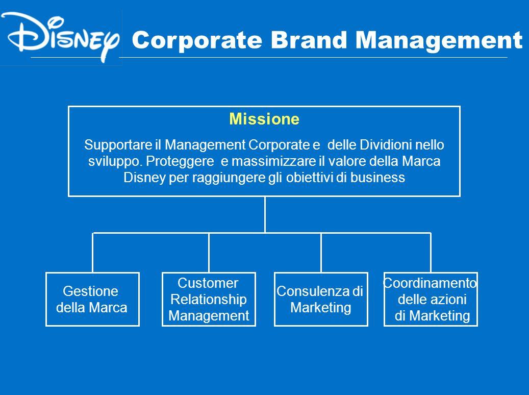 Missione Supportare il Management Corporate e delle Dividioni nello sviluppo. Proteggere e massimizzare il valore della Marca Disney per raggiungere g