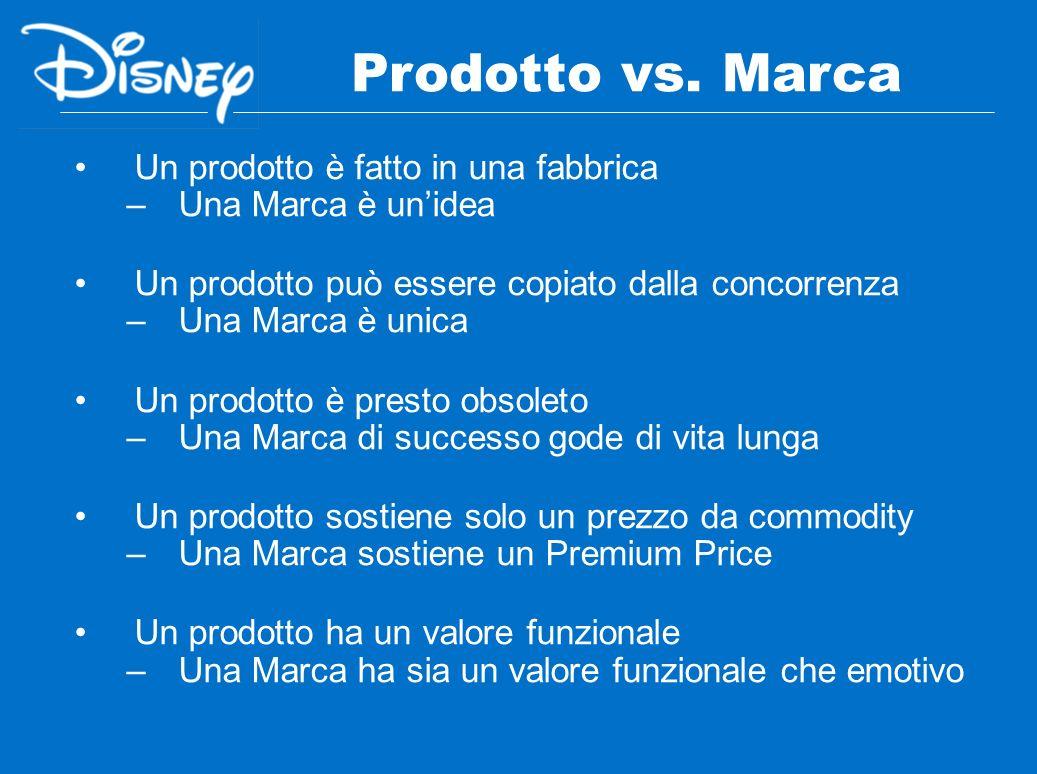 Un prodotto è fatto in una fabbrica –Una Marca è unidea Un prodotto può essere copiato dalla concorrenza –Una Marca è unica Un prodotto è presto obsol