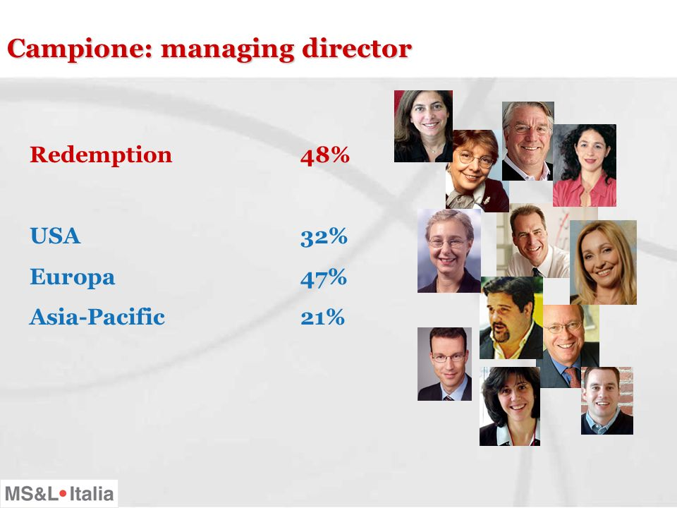 Redemption 48% USA32% Europa47% Asia-Pacific21% Campione: managing director