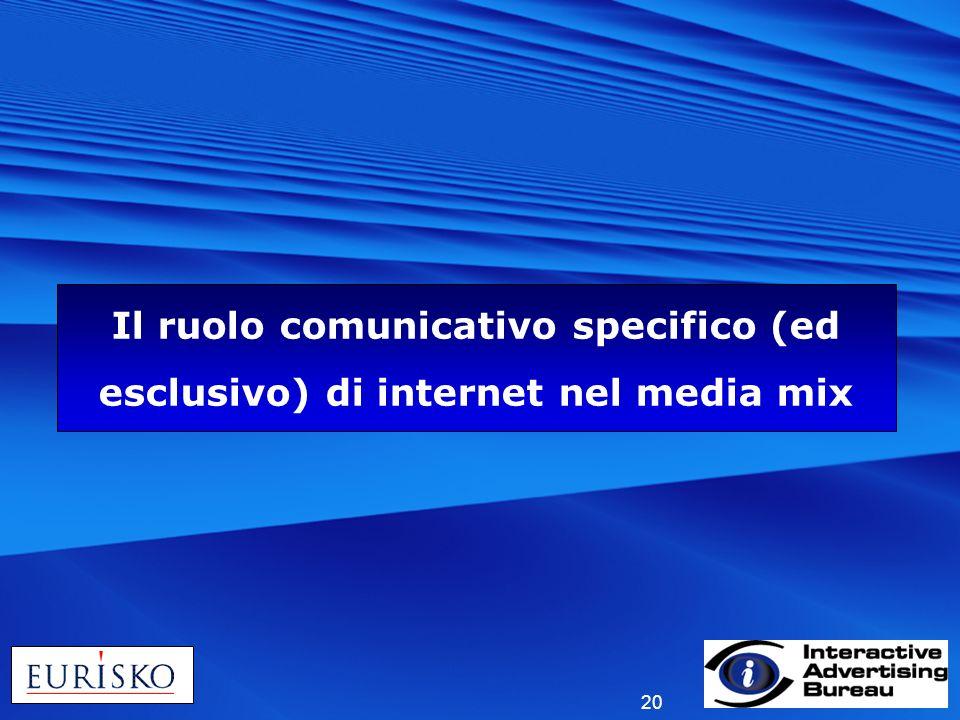 20 Il ruolo comunicativo specifico (ed esclusivo) di internet nel media mix