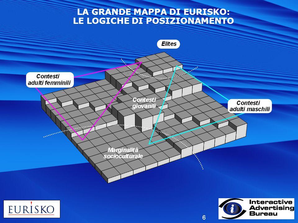 6 LA GRANDE MAPPA DI EURISKO: LE LOGICHE DI POSIZIONAMENTO
