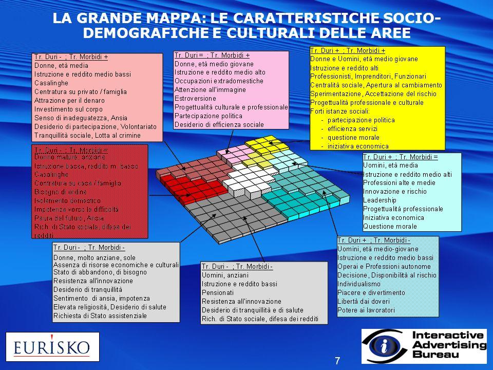 7 LA GRANDE MAPPA: LE CARATTERISTICHE SOCIO- DEMOGRAFICHE E CULTURALI DELLE AREE