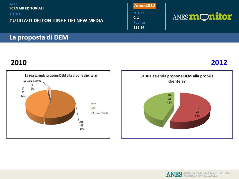 La proposta di DEM Anno 2012 TITOLO LUTILIZZO DELLON LINE E DEI NEW MEDIA Area SCENARI EDITORIALI N. Doc C-1 Pagine 11| 14 2010 2012