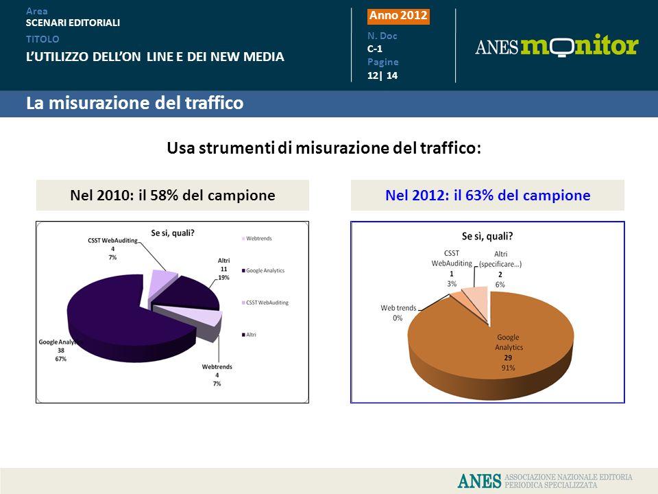 La misurazione del traffico Anno 2012 TITOLO LUTILIZZO DELLON LINE E DEI NEW MEDIA Area SCENARI EDITORIALI N. Doc C-1 Pagine 12| 14 Nel 2010: il 58% d