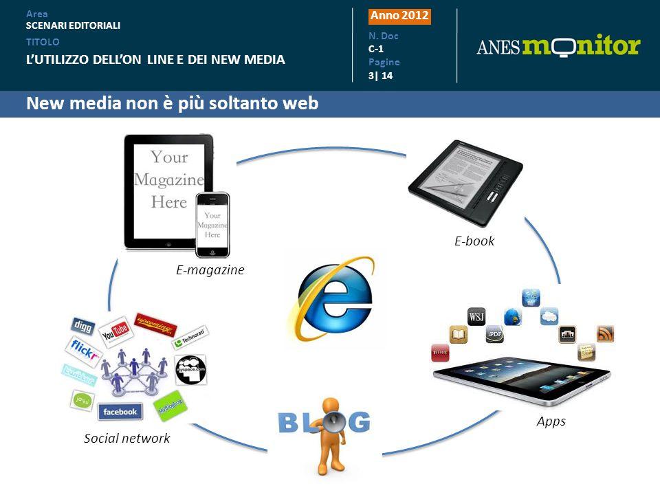 New media non è più soltanto web Anno 2012 N. Doc C-1 Pagine 3| 14 TITOLO LUTILIZZO DELLON LINE E DEI NEW MEDIA Area SCENARI EDITORIALI E-book Apps E-
