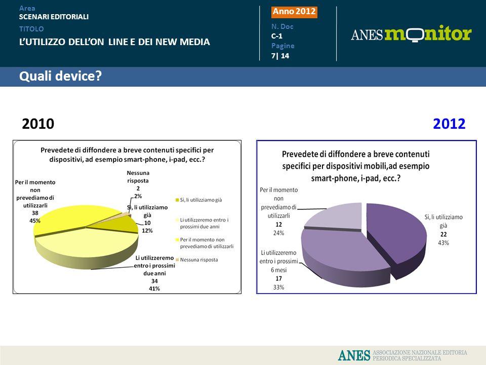 Quali device? Anno 2012 TITOLO LUTILIZZO DELLON LINE E DEI NEW MEDIA Area SCENARI EDITORIALI N. Doc C-1 Pagine 7| 14