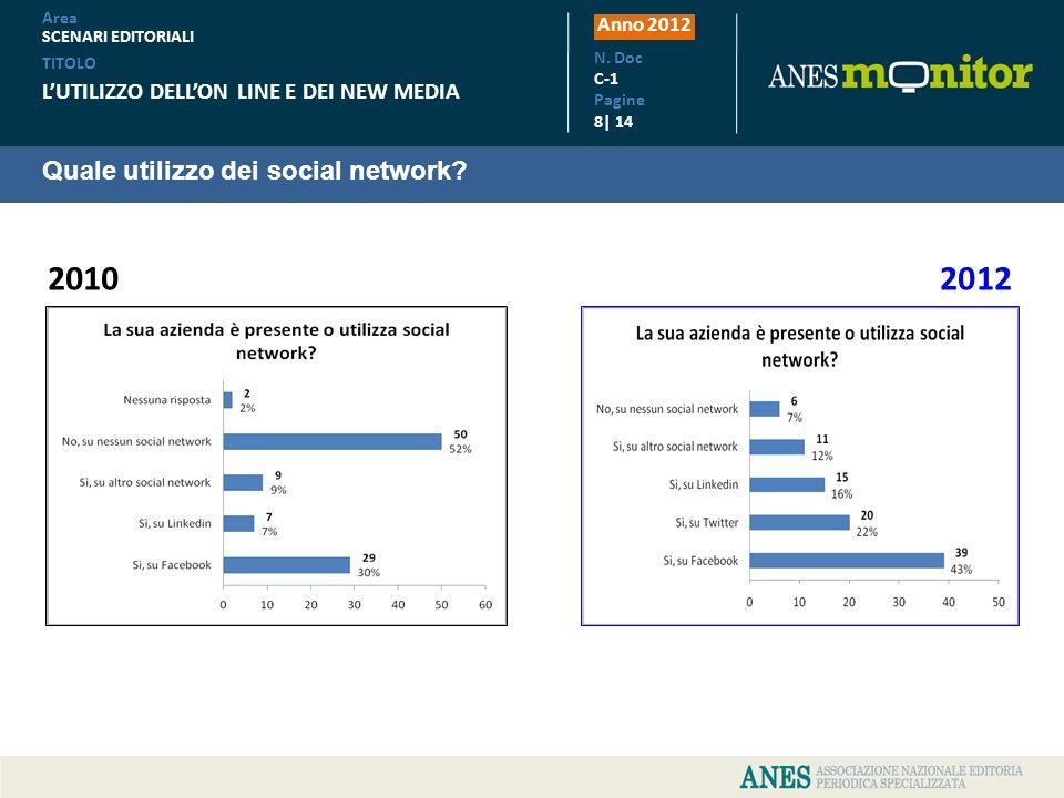 Quale utilizzo dei social network? Anno 2012 TITOLO LUTILIZZO DELLON LINE E DEI NEW MEDIA Area SCENARI EDITORIALI N. Doc C-1 Pagine 8| 14 2010 2012