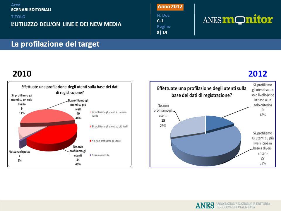 La profilazione del target Anno 2012 TITOLO LUTILIZZO DELLON LINE E DEI NEW MEDIA Area SCENARI EDITORIALI N. Doc C-1 Pagine 9| 14 2010 2012