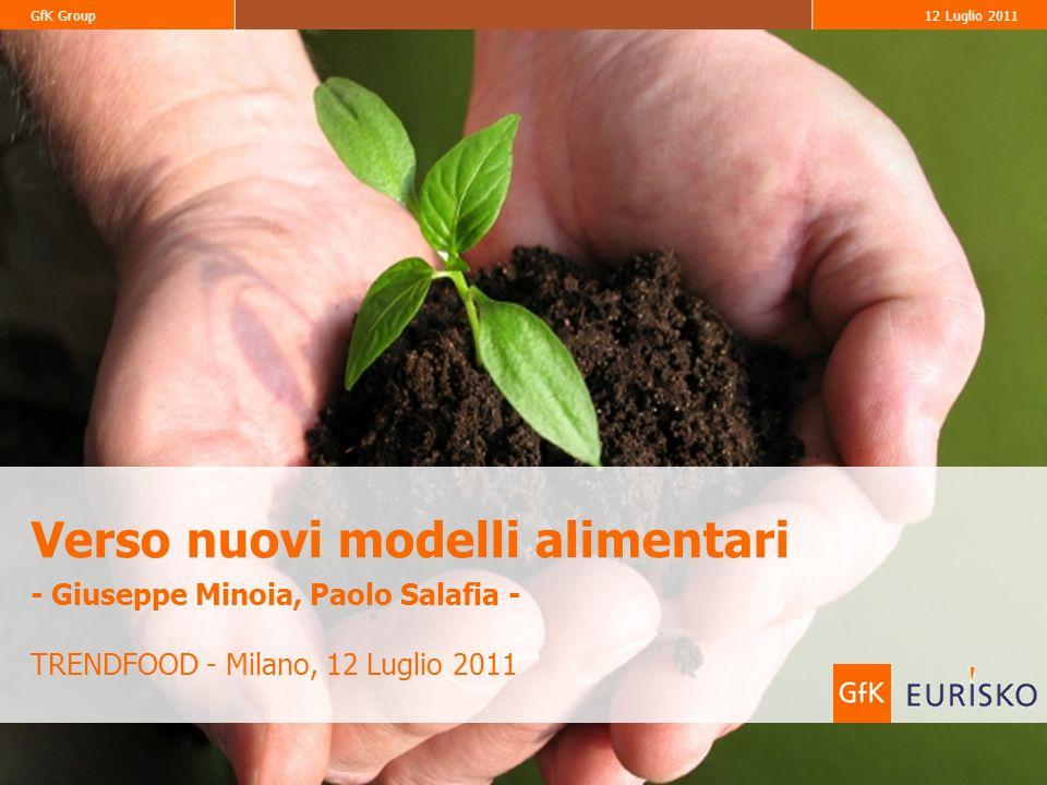 GfK Group12 Luglio 2011 Verso nuovi modelli alimentari - Giuseppe Minoia, Paolo Salafia - TRENDFOOD - Milano, 12 Luglio 2011
