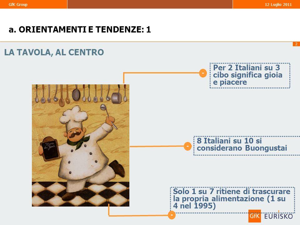 2 GfK Group 12 Luglio 2011 a. ORIENTAMENTI E TENDENZE: 1 LA TAVOLA, AL CENTRO Per 2 Italiani su 3 cibo significa gioia e piacere 8 Italiani su 10 si c