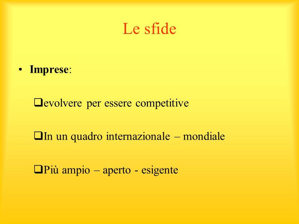 Le sfide Imprese: evolvere per essere competitive In un quadro internazionale – mondiale Più ampio – aperto - esigente