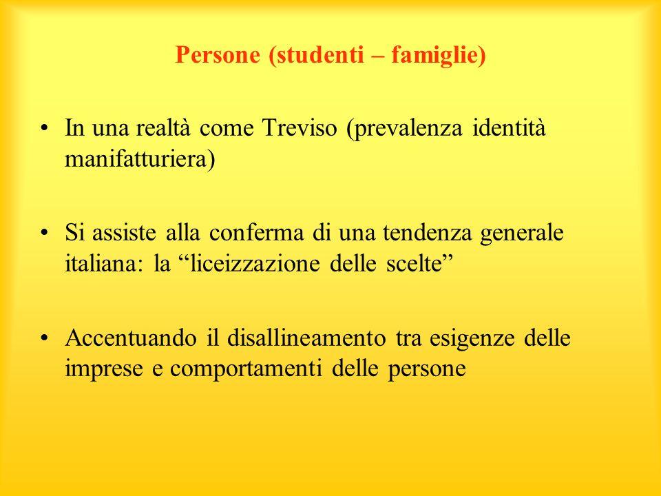 Persone (studenti – famiglie) In una realtà come Treviso (prevalenza identità manifatturiera) Si assiste alla conferma di una tendenza generale italiana: la liceizzazione delle scelte Accentuando il disallineamento tra esigenze delle imprese e comportamenti delle persone