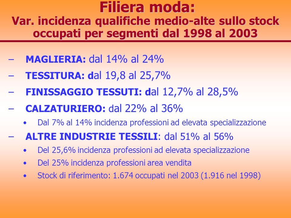Filiera moda: Var. incidenza qualifiche medio-alte sullo stock occupati per segmenti dal 1998 al 2003 Filiera moda: Var. incidenza qualifiche medio-al