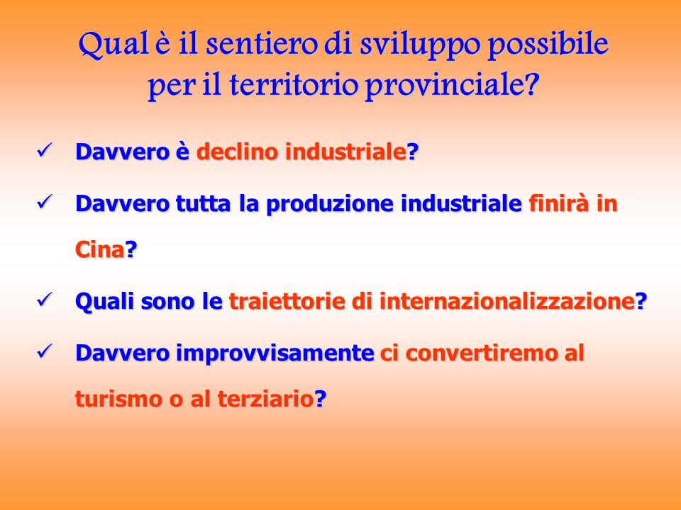 Qual è il sentiero di sviluppo possibile per il territorio provinciale? Davvero è declino industriale? Davvero è declino industriale? Davvero tutta la