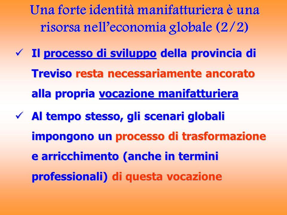 Una forte identità manifatturiera è una risorsa nelleconomia globale (2/2) Il processo di sviluppo della provincia di Treviso resta necessariamente an