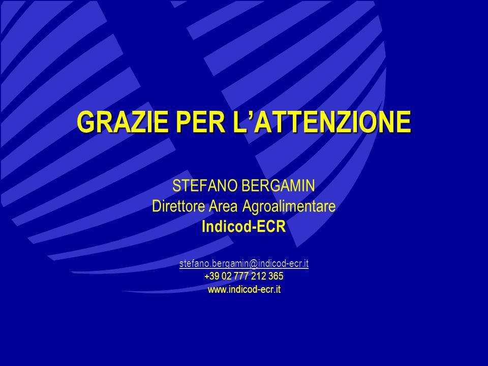 GRAZIE PER LATTENZIONE GRAZIE PER LATTENZIONE STEFANO BERGAMIN Direttore Area Agroalimentare Indicod-ECR stefano.bergamin@indicod-ecr.it +39 02 777 212 365 www.indicod-ecr.it stefano.bergamin@indicod-ecr.it