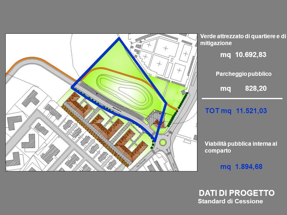 DATI DI PROGETTO Verde attrezzato di quartiere e di mitigazione mq 10.692,83 Viabilità pubblica interna al comparto mq 1.894,68 Standard di Cessione P