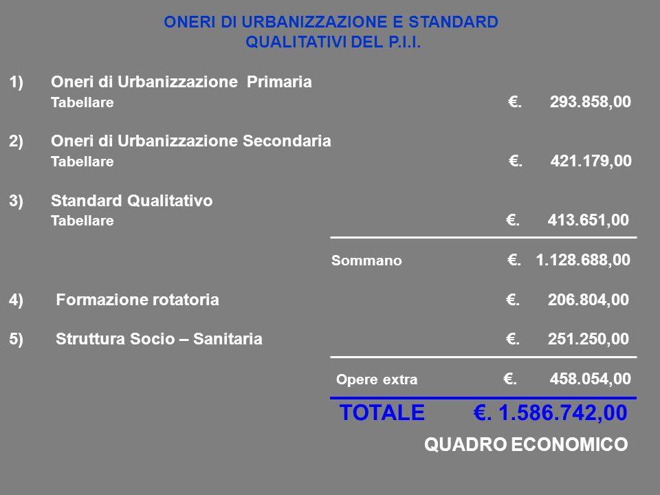 QUADRO ECONOMICO ONERI DI URBANIZZAZIONE E STANDARD QUALITATIVI DEL P.I.I. 1) Oneri di Urbanizzazione Primaria Tabellare. 293.858,00 2) Oneri di Urban