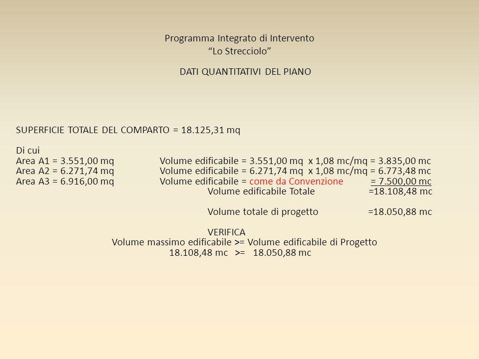 Programma Integrato di Intervento Lo Strecciolo DATI QUANTITATIVI DEL PIANO SUPERFICIE TOTALE DEL COMPARTO = 18.125,31 mq Di cui Area A1 = 3.551,00 mq