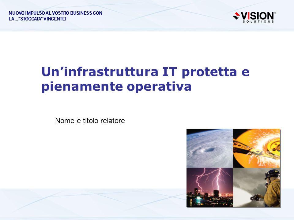 Uninfrastruttura IT protetta e pienamente operativa Nome e titolo relatore NUOVO IMPULSO AL VOSTRO BUSINESS CON LA…STOCCATA VINCENTE!