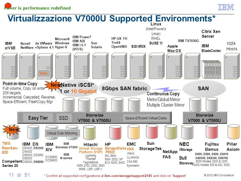 © 2012 IBM Corporation 11 di 51 Storwize V7000 & V7000U Virtualizzazione V7000U Supported Environments* 8Gbps SAN fabric HP StorageWorks P9500, MA, EM