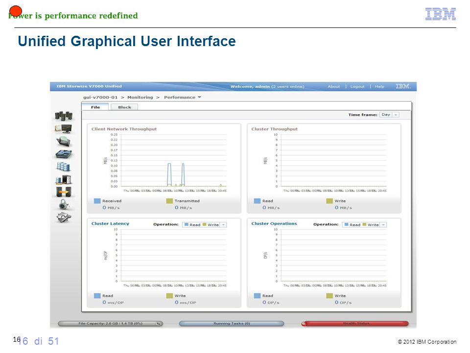 © 2012 IBM Corporation 16 di 51 Unified Graphical User Interface 16