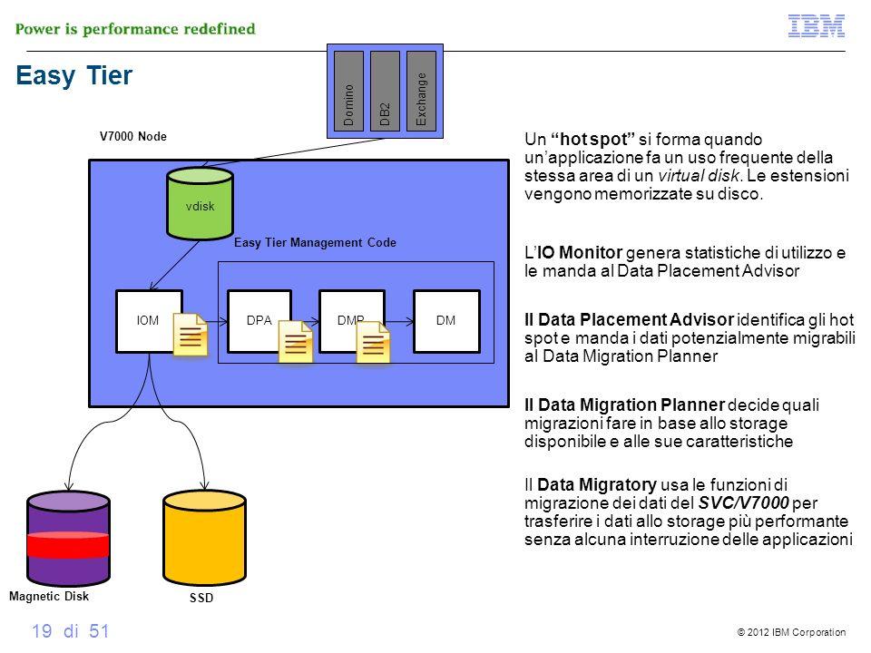 © 2012 IBM Corporation 19 di 51 Magnetic Disk SSD DPAIOMDMPDM LIO Monitor genera statistiche di utilizzo e le manda al Data Placement Advisor Il Data