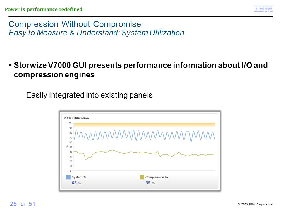 © 2012 IBM Corporation 28 di 51 Compression Without Compromise Easy to Measure & Understand: System Utilization Storwize V7000 GUI presents performanc