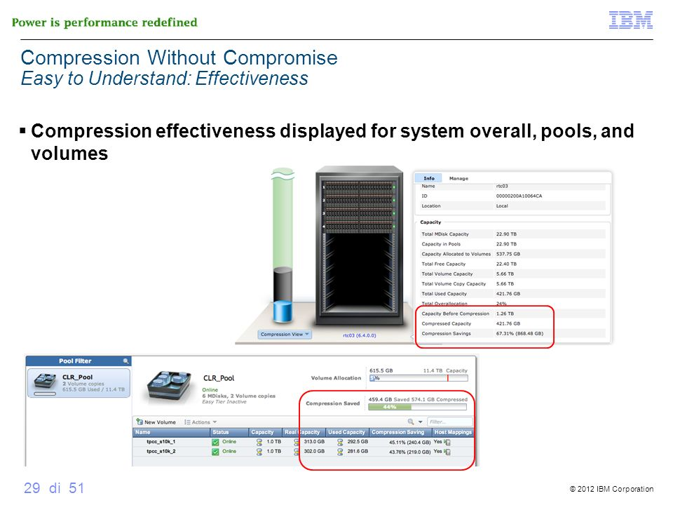 © 2012 IBM Corporation 29 di 51 Compression Without Compromise Easy to Understand: Effectiveness Compression effectiveness displayed for system overal