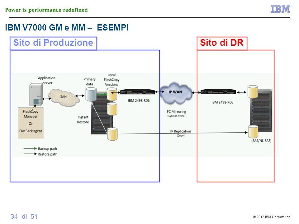 © 2012 IBM Corporation 34 di 51 IBM V7000 GM e MM – ESEMPI Sito di DRSito di Produzione