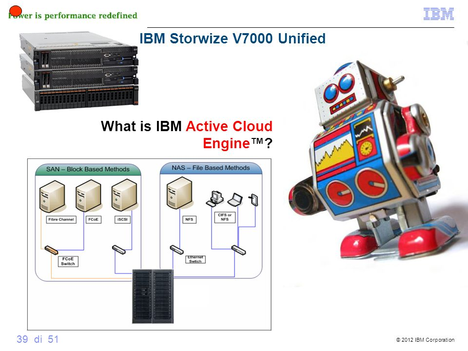 © 2012 IBM Corporation 39 di 51 What is IBM Active Cloud Engine? IBM Storwize V7000 Unified