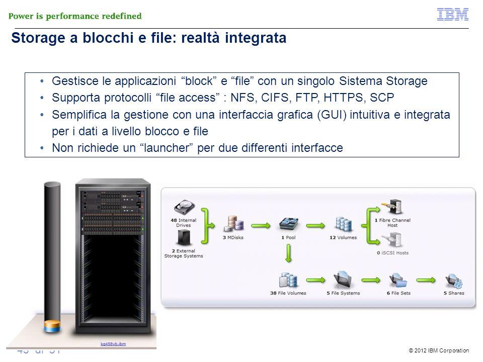 © 2012 IBM Corporation 43 di 51 Storage a blocchi e file: realtà integrata Gestisce le applicazioni block e file con un singolo Sistema Storage Suppor