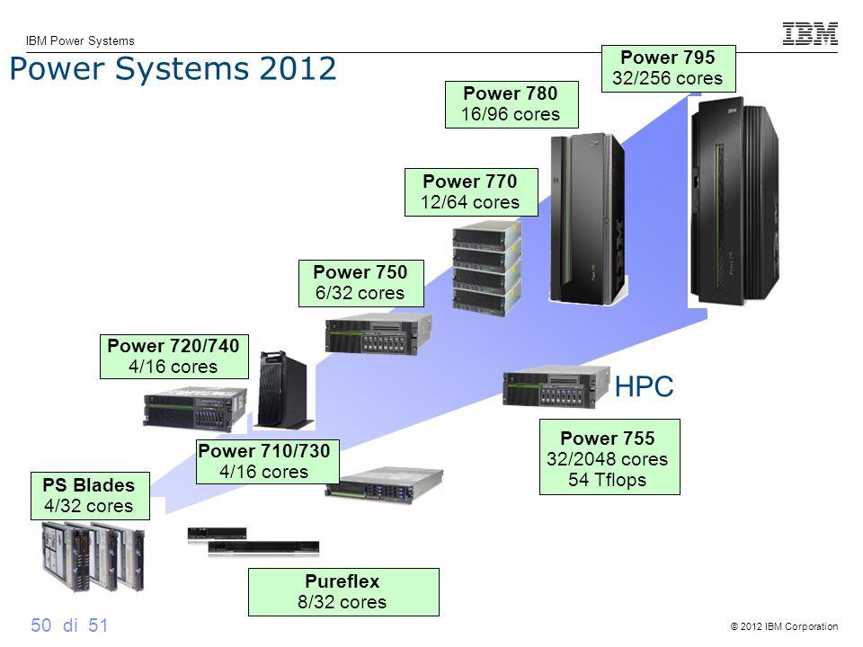 © 2012 IBM Corporation IBM Power Systems 50 di 51 Power Systems 2012 Power 750 6/32 cores Power 755 32/2048 cores 54 Tflops HPC Power 720/740 4/16 cor