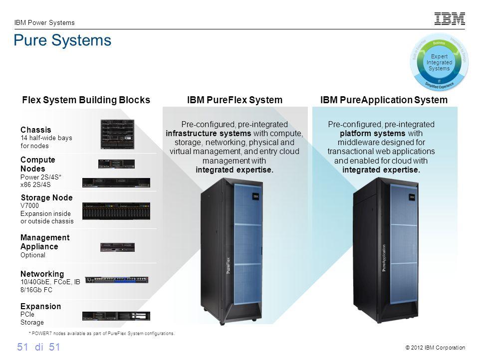 © 2012 IBM Corporation IBM Power Systems 51 di 51 Flex System Building Blocks Compute Nodes Power 2S/4S* x86 2S/4S Storage Node V7000 Expansion inside