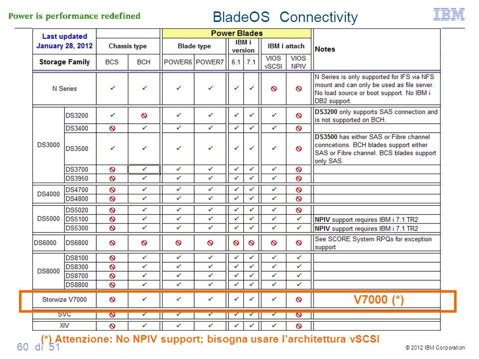 © 2012 IBM Corporation 60 di 51 BladeOS Connectivity V7000 (*) (*) Attenzione: No NPIV support; bisogna usare larchitettura vSCSI