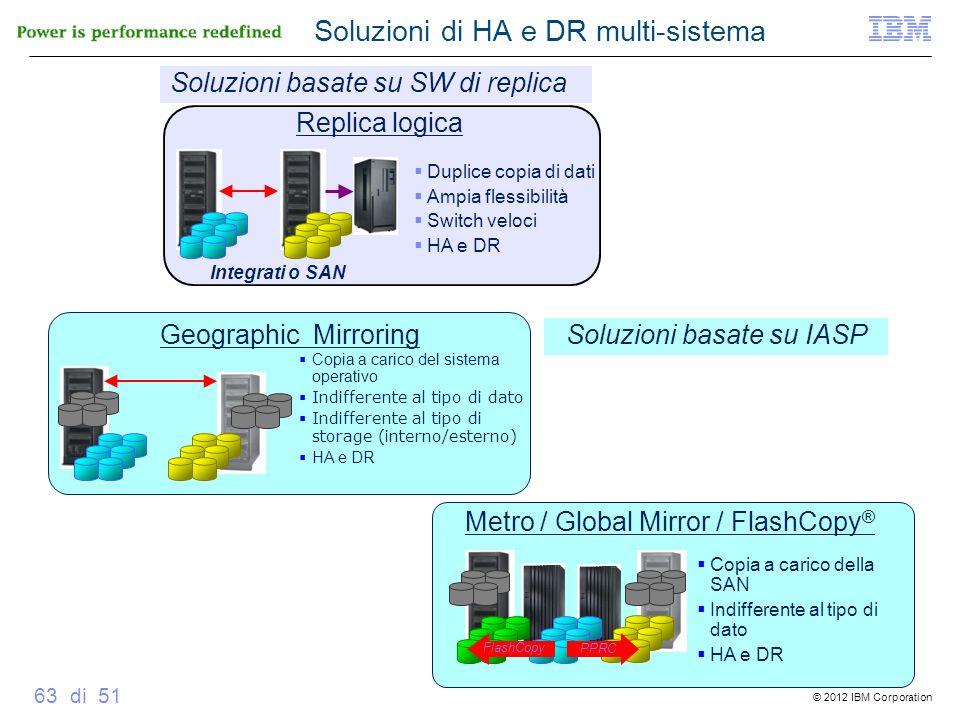 © 2012 IBM Corporation 63 di 51 Copia a carico del sistema operativo Indifferente al tipo di dato Indifferente al tipo di storage (interno/esterno) HA