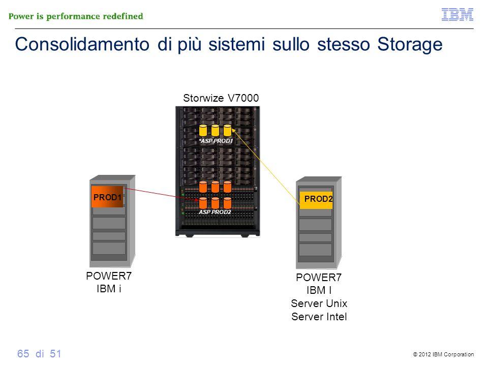 © 2012 IBM Corporation 65 di 51 Storwize V7000 *ASP PROD1 ASP PROD2 POWER7 IBM I Server Unix Server Intel Consolidamento di più sistemi sullo stesso S