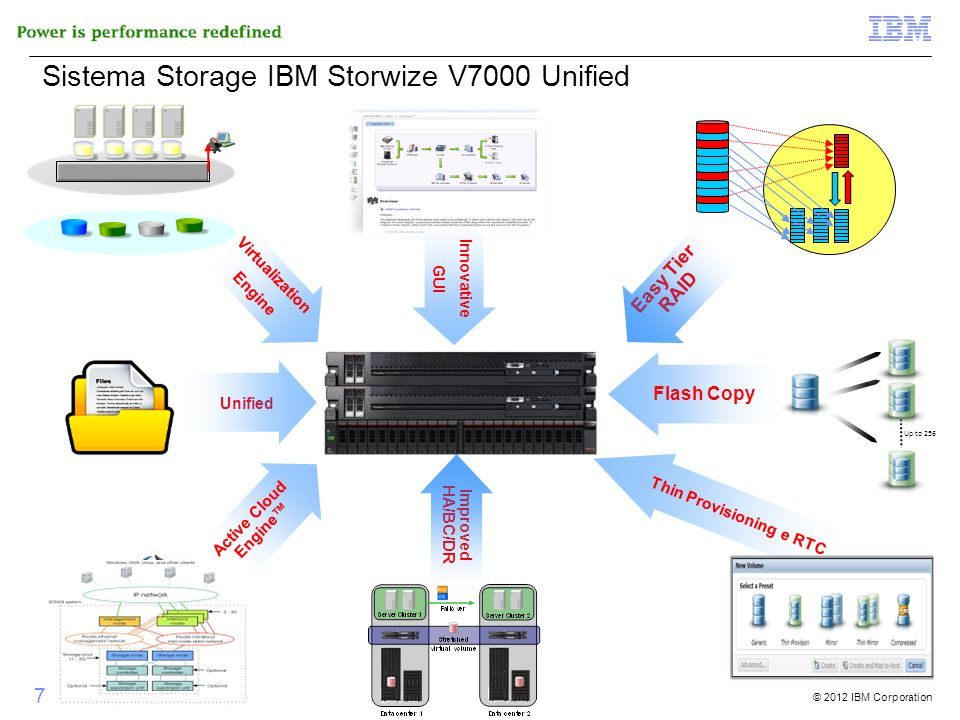 © 2012 IBM Corporation 7 di 51 Innovative GUI Active Cloud Engine Thin Provisioning e RTC Unified Improved HA/BC/DR Sistema Storage IBM Storwize V7000
