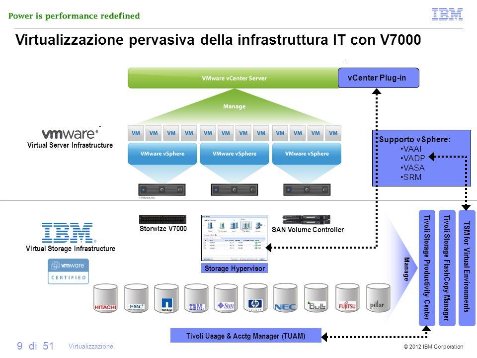 © 2012 IBM Corporation 9 di 51 Virtual Server Infrastructure Virtualizzazione pervasiva della infrastruttura IT con V7000 Tivoli Usage & Acctg Manager