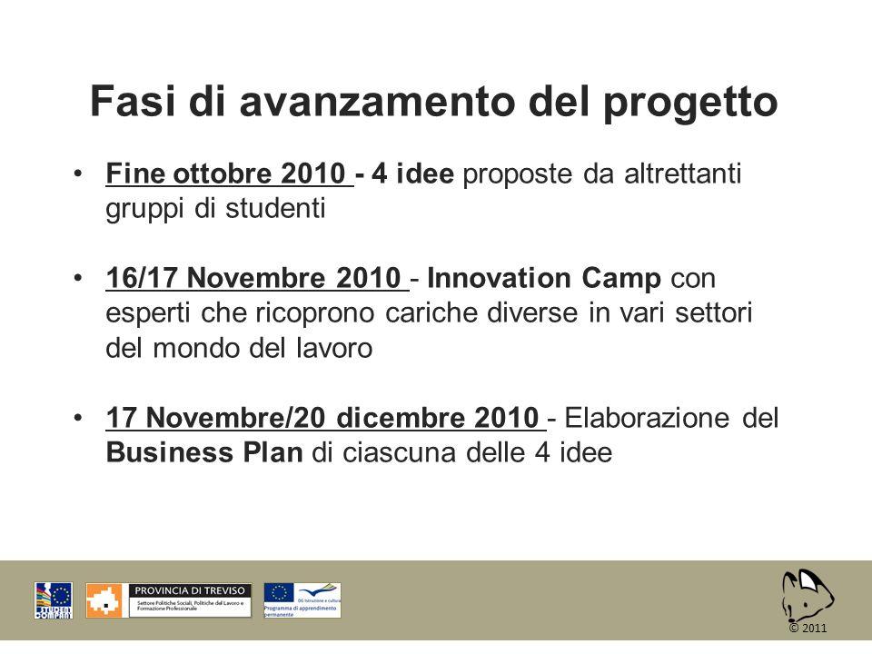 Fasi di avanzamento del progetto Fine ottobre 2010 - 4 idee proposte da altrettanti gruppi di studenti 16/17 Novembre 2010 - Innovation Camp con esper
