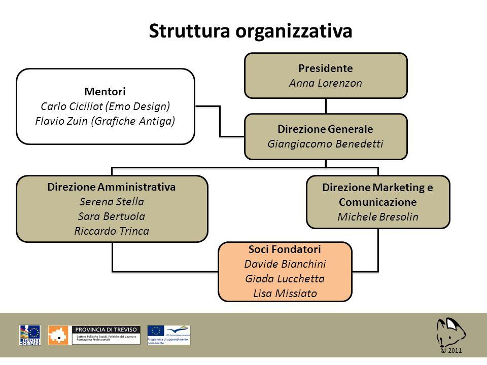 Struttura organizzativa Direzione Generale Giangiacomo Benedetti Direzione Marketing e Comunicazione Michele Bresolin Direzione Amministrativa Serena