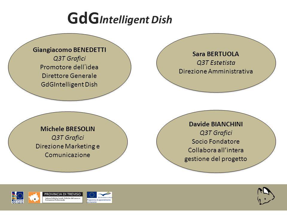 GdG Intelligent Dish Giangiacomo BENEDETTI Q3T Grafici Promotore dellidea Direttore Generale GdGIntelligent Dish Giangiacomo BENEDETTI Q3T Grafici Pro