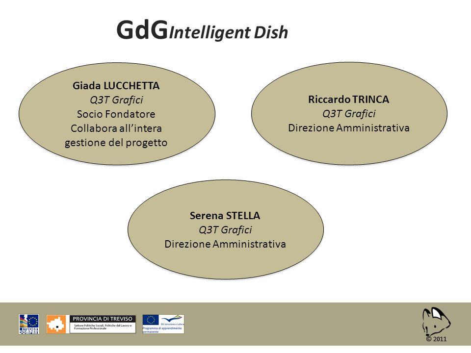 © 2011 GdG Intelligent Dish © 2011 Giada LUCCHETTA Q3T Grafici Socio Fondatore Collabora allintera gestione del progetto Giada LUCCHETTA Q3T Grafici S