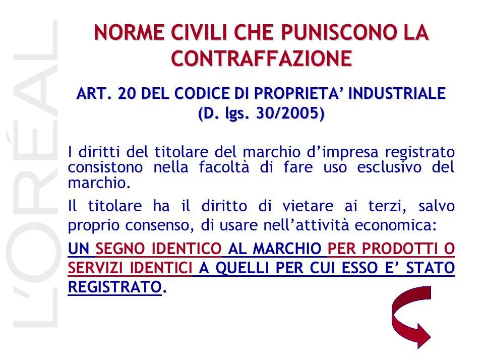 NORME CIVILI CHE PUNISCONO LA CONTRAFFAZIONE ART. 20 DEL CODICE DI PROPRIETA INDUSTRIALE (D. lgs. 30/2005) I diritti del titolare del marchio dimpresa