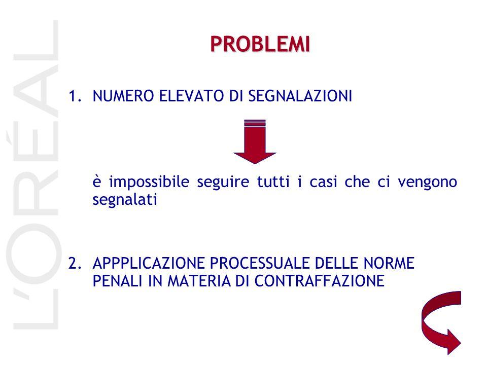 PROBLEMI 1.NUMERO ELEVATO DI SEGNALAZIONI è impossibile seguire tutti i casi che ci vengono segnalati 2.APPPLICAZIONE PROCESSUALE DELLE NORME PENALI I