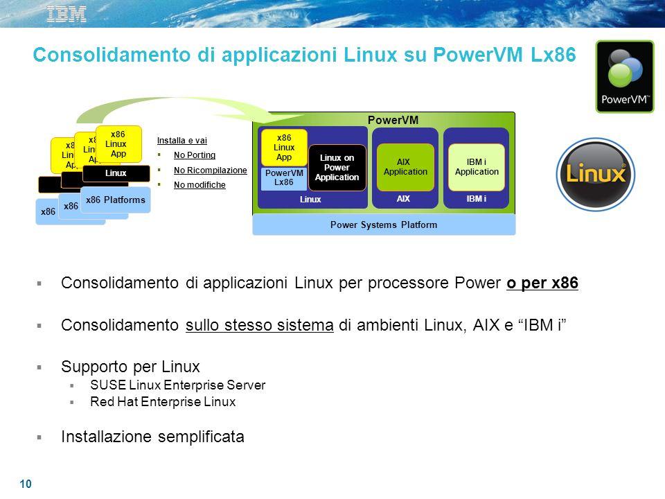 10 Consolidamento di applicazioni Linux su PowerVM Lx86 Consolidamento di applicazioni Linux per processore Power o per x86 Consolidamento sullo stess
