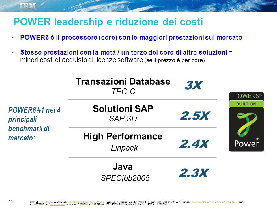 11 Java SPECjbb2005 Transazioni Database TPC-C Solutioni SAP SAP SD High Performance Linpack 3X 2.5X 2.4X 2.3X POWER6 è il processore (core) con le ma