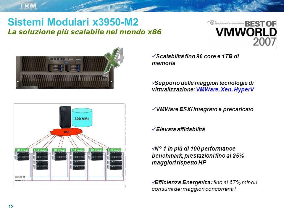 12 Sistemi Modulari x3950-M2 La soluzione più scalabile nel mondo x86 Scalabilità fino 96 core e 1TB di memoria Supporto delle maggiori tecnologie di