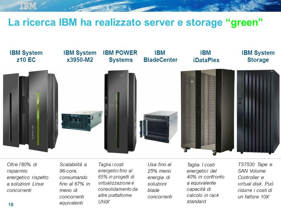 16 La ricerca IBM ha realizzato server e storage green IBM System z10 EC IBM POWER Systems IBM BladeCenter IBM System Storage IBM iDataPlex IBM System